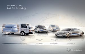 The Evolution of Fuel Cell Technology - The NECAR 1, the current B-Class F-CELL, the next generation of electric vehicles with fuel cells and the research vehicle F 125!, the electric luxury sedan with fuel cell of the future.(englische Version) The Evolution of Fuel Cell Technology - The NECAR 1, the current B-Class F-CELL, the next generation of electric vehicles with fuel cells and the research vehicle F 125!, the electric luxury sedan with fuel cell of the future.